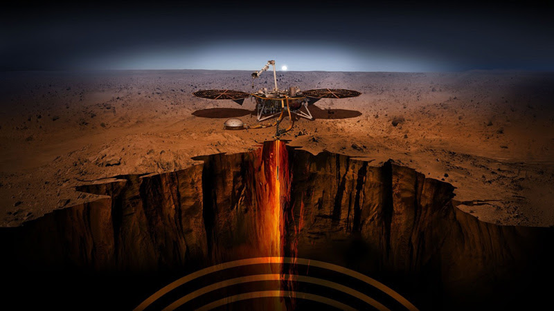 NASA Insight Mission